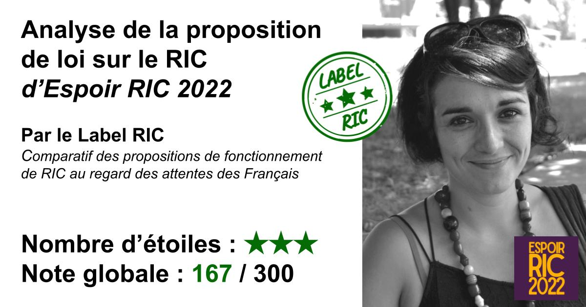 Analyse du RIC de Clara Egger et Espoir RIC