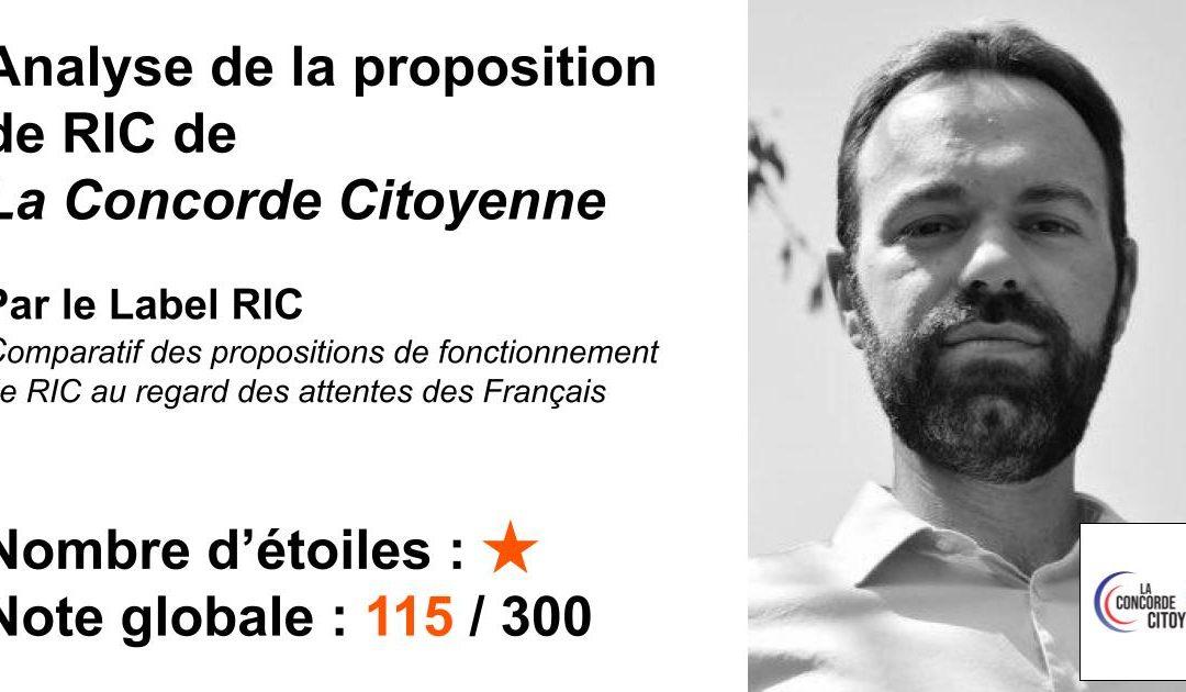 Analyse du RIC de La Concorde Citoyenne 2022 (Fabrice Grimal)